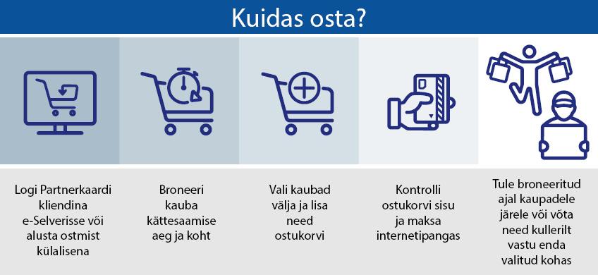 kuidas-osta